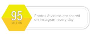 Instagram Stat